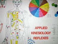 Applied Kinesology